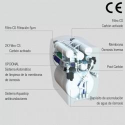 Sistema de depuracion de agua por osmosis inversa