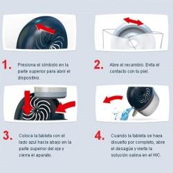 Instrucciones del deshumidificador por pastillas Rubson