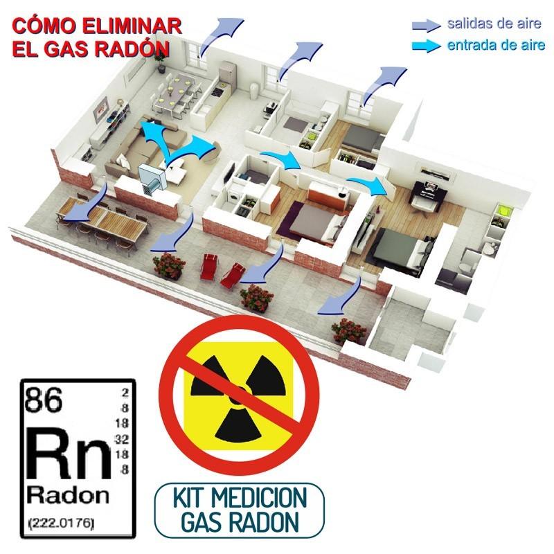 Medidor de Gas Radón en viviendas
