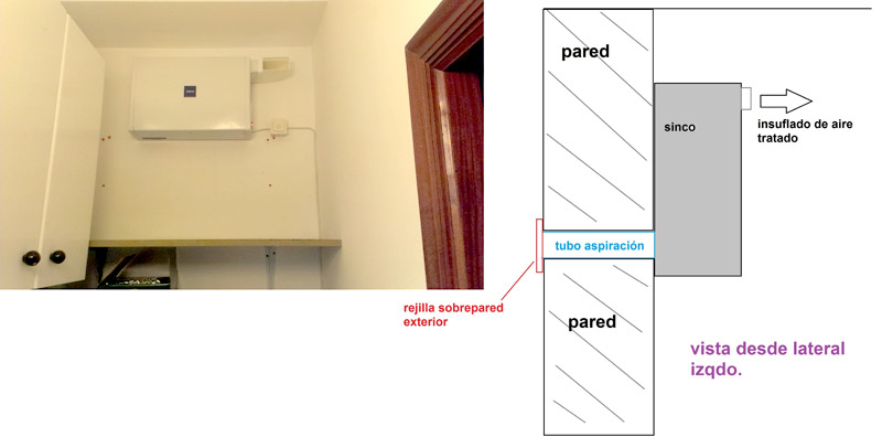 Sistema de Ventilación Forzada instalado por un cliente