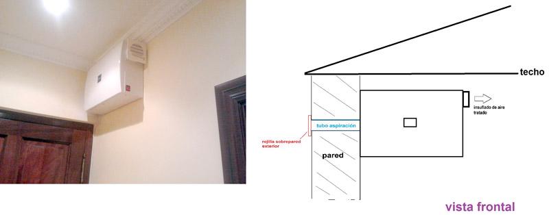 Instalación de un Equipo de Ventilación SINCO