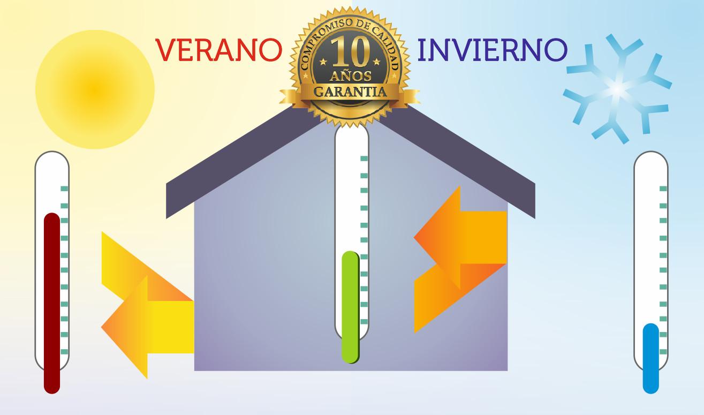 Pintura térmica y aislante Sopgal protege del calor en verano y del frío en invierno