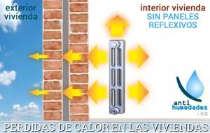 Pérdida de calor en las viviendas a través de las paredes