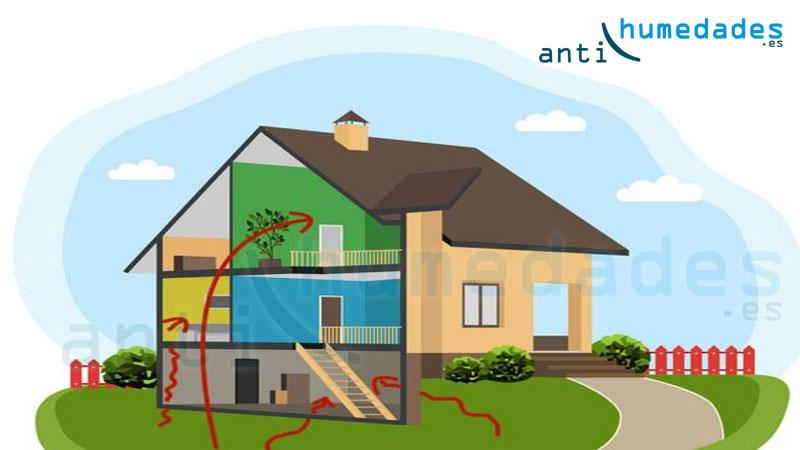 gas radon en viviendas