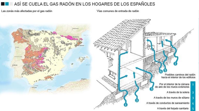 Gas radón en España - Verdades y mitos