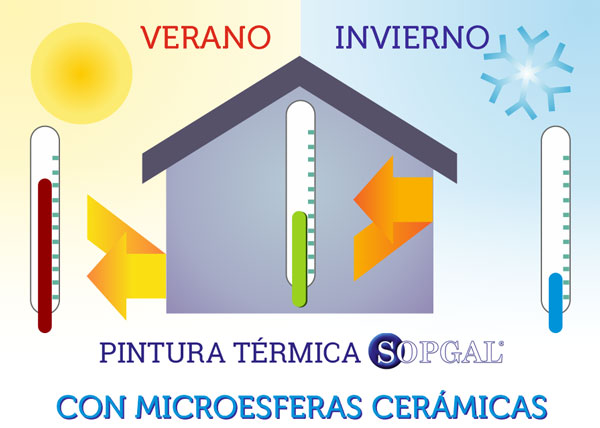 Pintura térmica con microesferas cerámicas