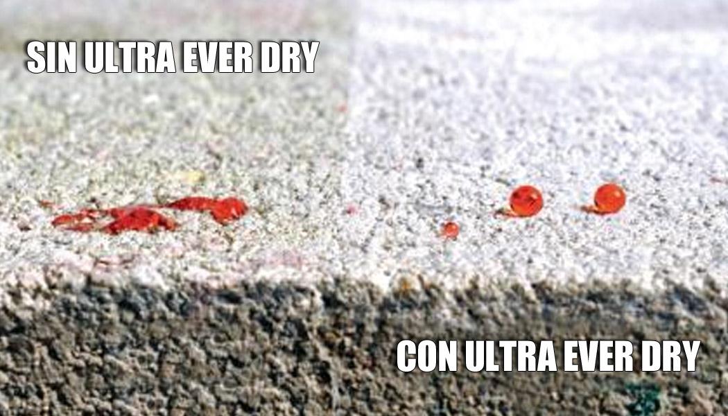 Efecto oleorepelente y antimanchas de Ultra Ever Dry