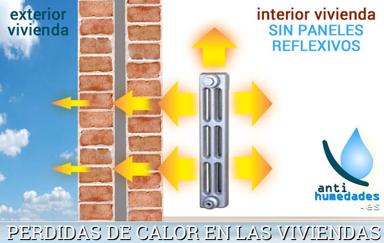 Ejemplo de perdida de calor en vivienda sin paneles reflectantes