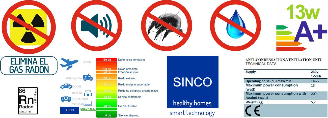 Ventajas del Sistema de Ventilación Forzada Sinco